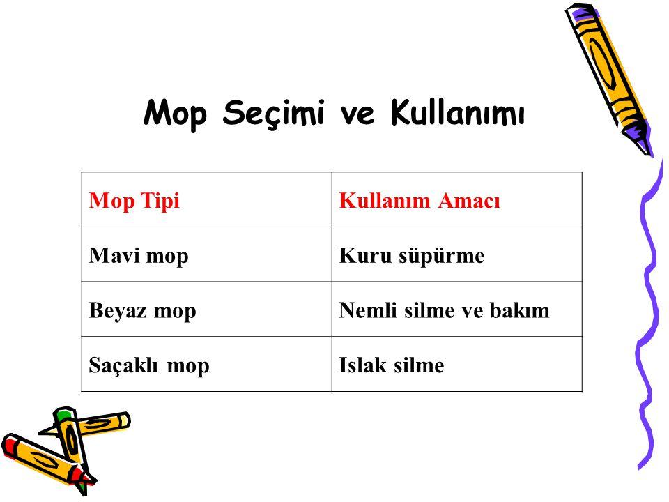 Mop Seçimi ve Kullanımı