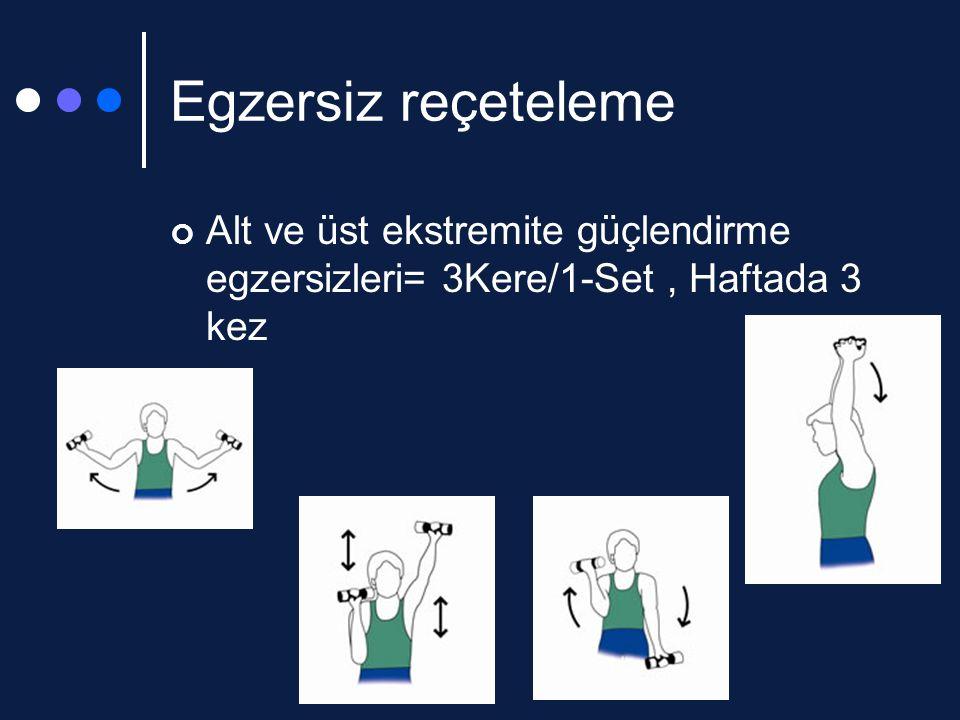 Egzersiz reçeteleme Alt ve üst ekstremite güçlendirme egzersizleri= 3Kere/1-Set , Haftada 3 kez