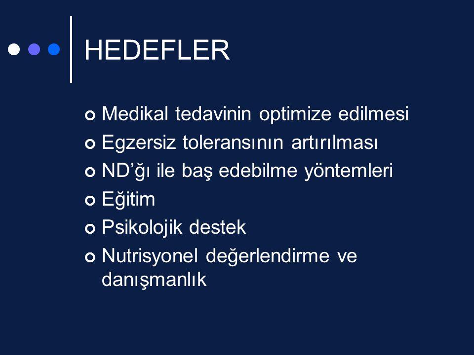 HEDEFLER Medikal tedavinin optimize edilmesi