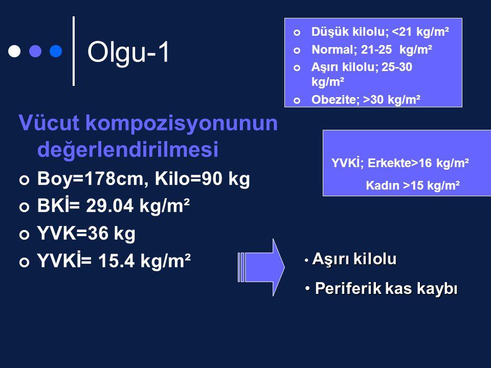 Olgu-1 Vücut kompozisyonunun değerlendirilmesi Boy=178cm, Kilo=90 kg