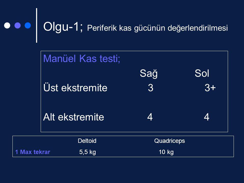 Olgu-1; Periferik kas gücünün değerlendirilmesi