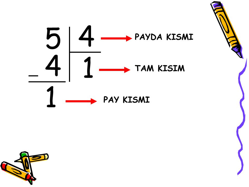 4 5 PAYDA KISMI 4 1 TAM KISIM 1 PAY KISMI