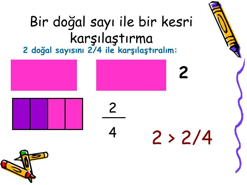 Bir doğal sayı ile bir kesri karşılaştırma