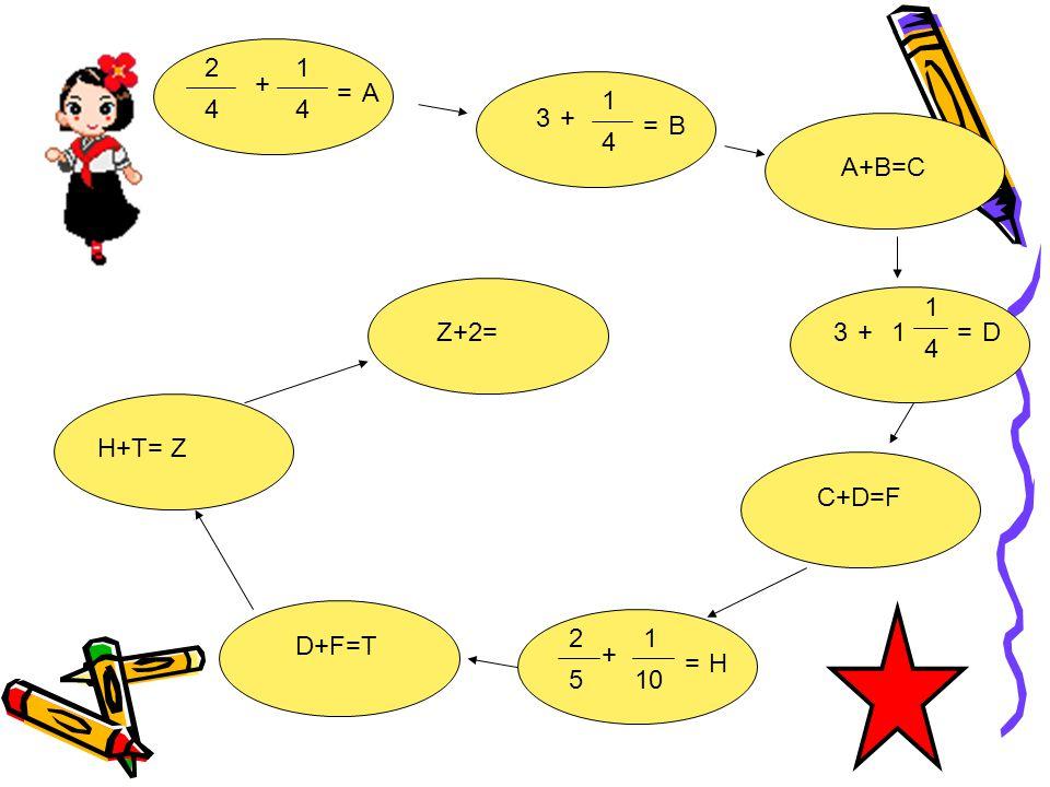 2 1 + = A 1 4 4 3 + = B 4 A+B=C 1 Z+2= 3 + 1 = D 4 H+T= Z C+D=F 2 1 D+F=T + = H 5 10