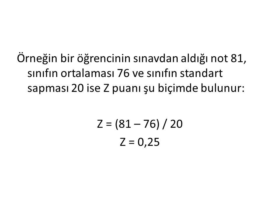 Örneğin bir öğrencinin sınavdan aldığı not 81, sınıfın ortalaması 76 ve sınıfın standart sapması 20 ise Z puanı şu biçimde bulunur: Z = (81 – 76) / 20 Z = 0,25
