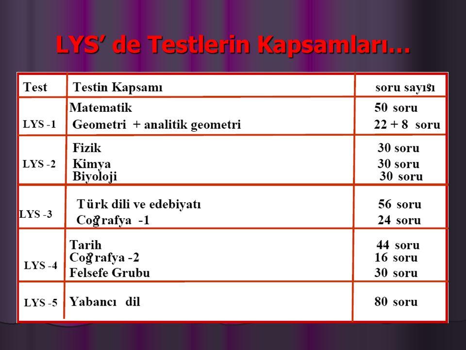 LYS' de Testlerin Kapsamları…