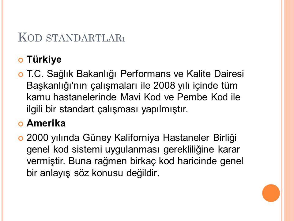 Kod standartları Türkiye