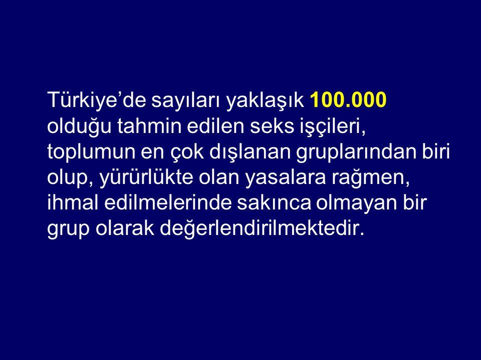 Türkiye'de sayıları yaklaşık 100