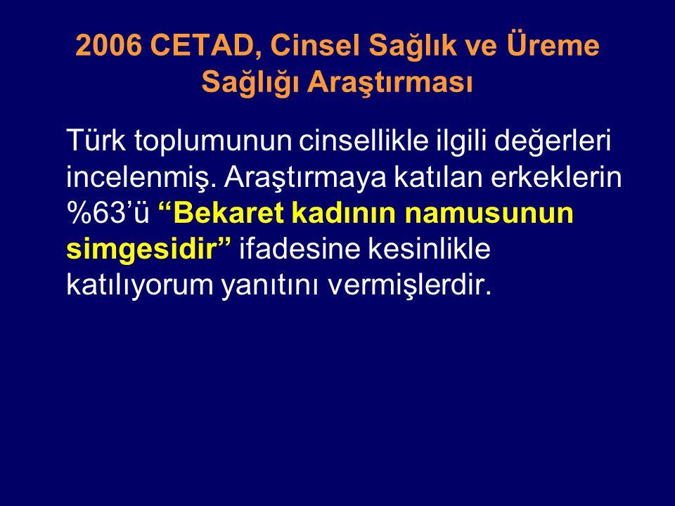 2006 CETAD, Cinsel Sağlık ve Üreme Sağlığı Araştırması