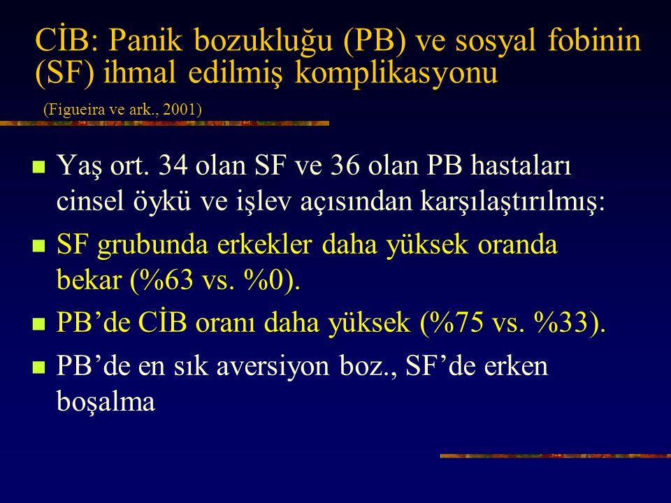 CİB: Panik bozukluğu (PB) ve sosyal fobinin (SF) ihmal edilmiş komplikasyonu (Figueira ve ark., 2001)