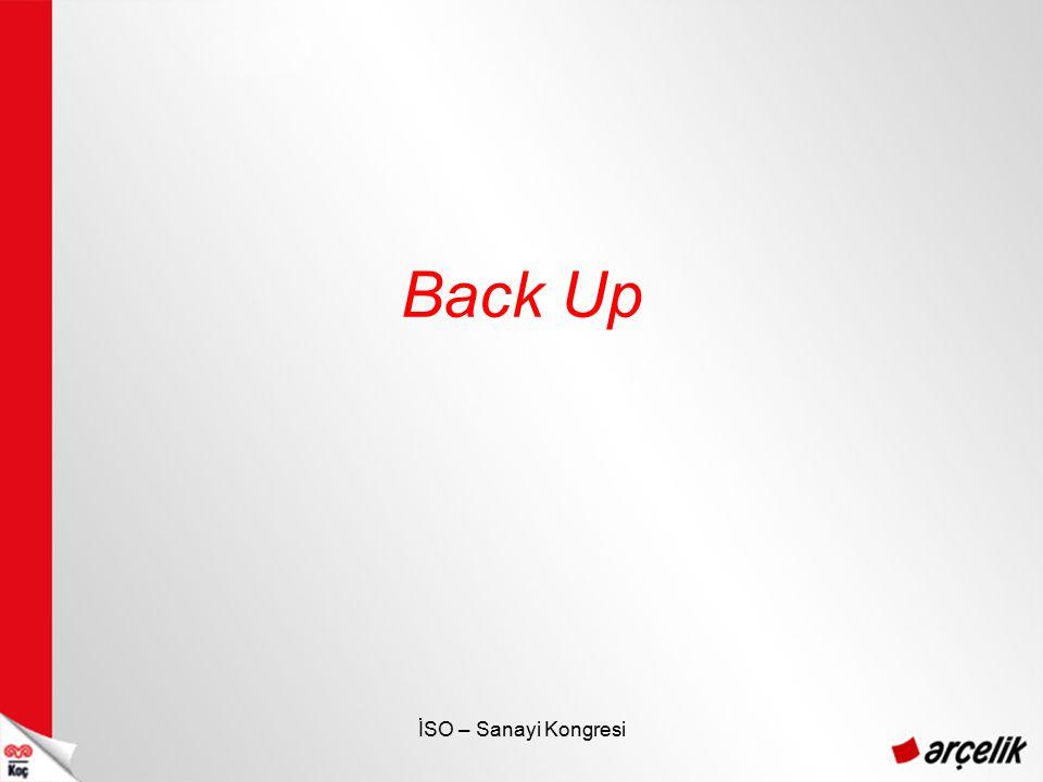 Back Up İSO – Sanayi Kongresi