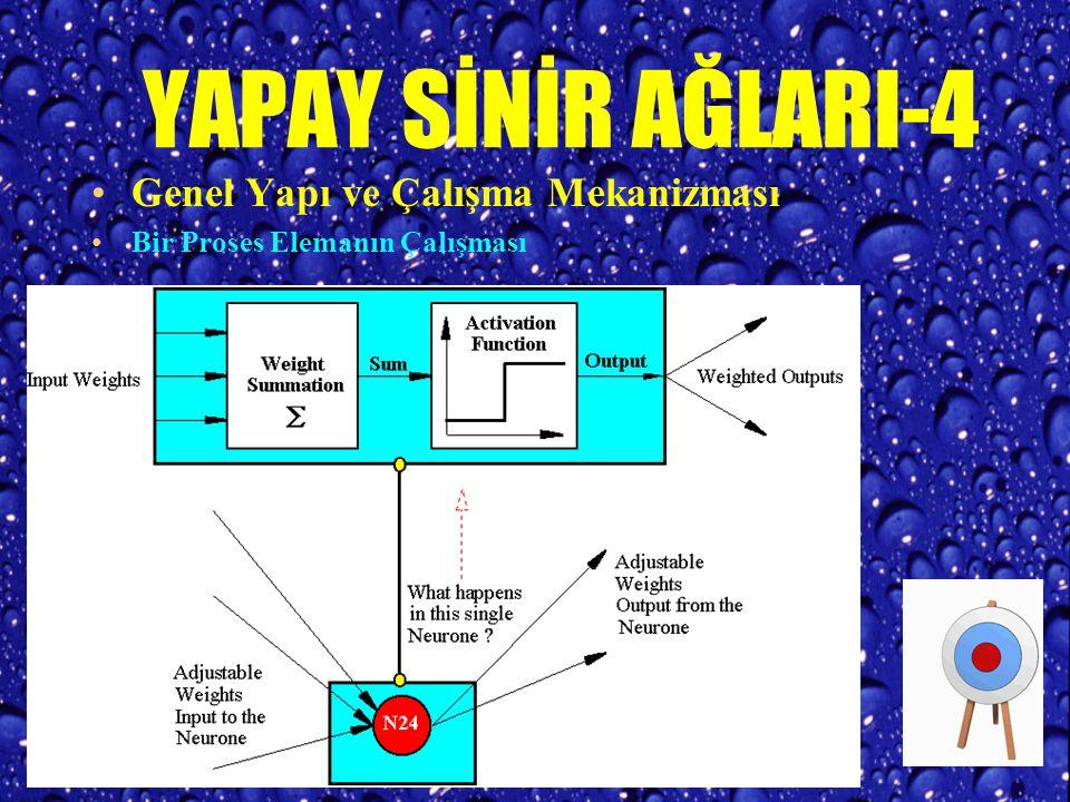 YAPAY SİNİR AĞLARI-4 Genel Yapı ve Çalışma Mekanizması