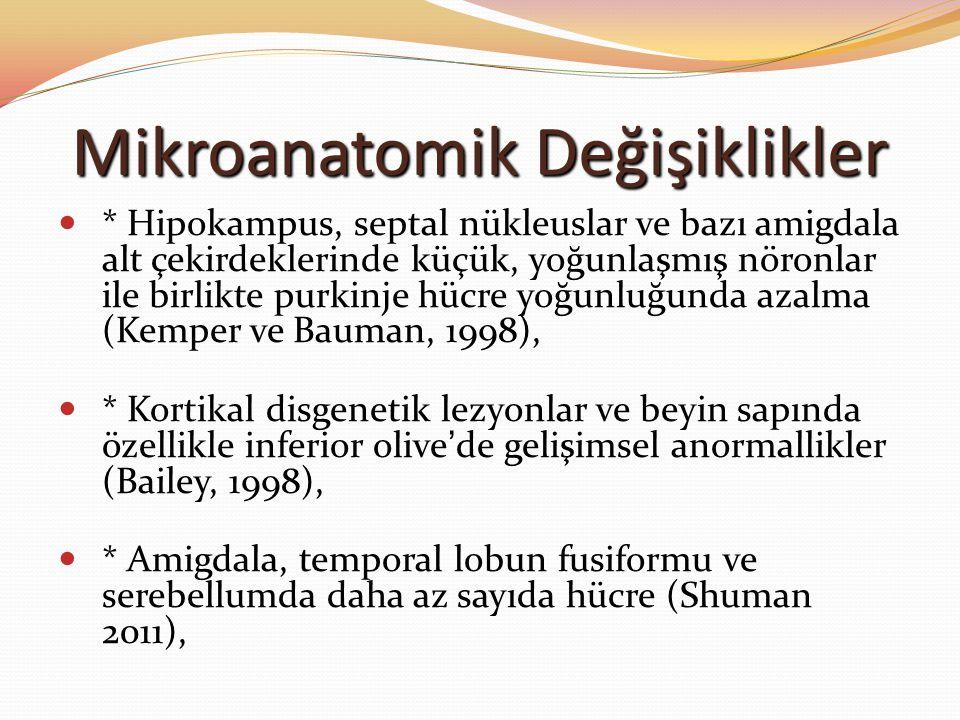 Mikroanatomik Değişiklikler