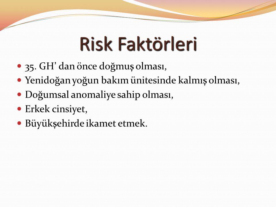 Risk Faktörleri 35. GH' dan önce doğmuş olması,