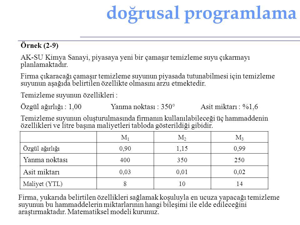 doğrusal programlama Örnek (2-9)