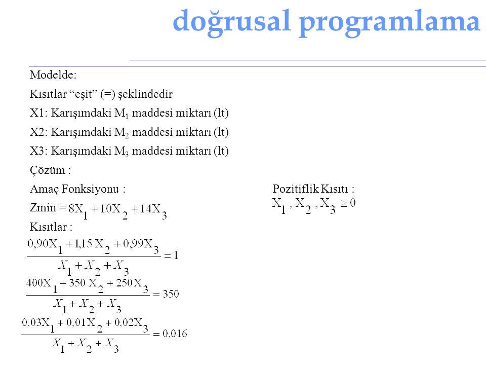 doğrusal programlama Modelde: Kısıtlar eşit (=) şeklindedir