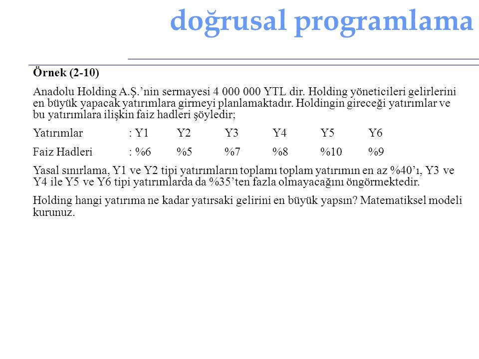 doğrusal programlama Örnek (2-10)