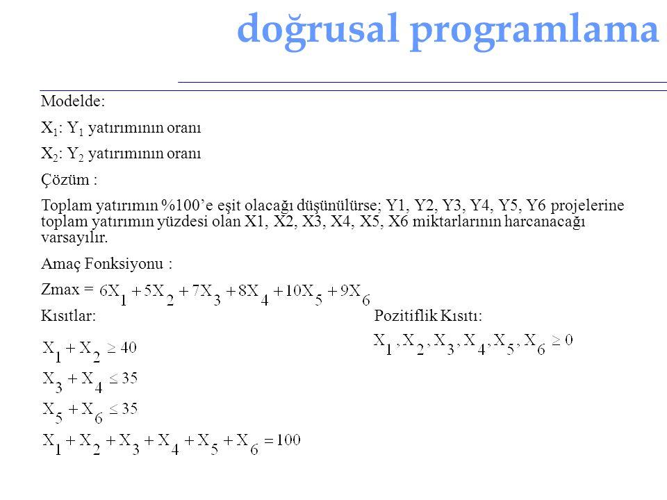 doğrusal programlama Modelde: X1: Y1 yatırımının oranı