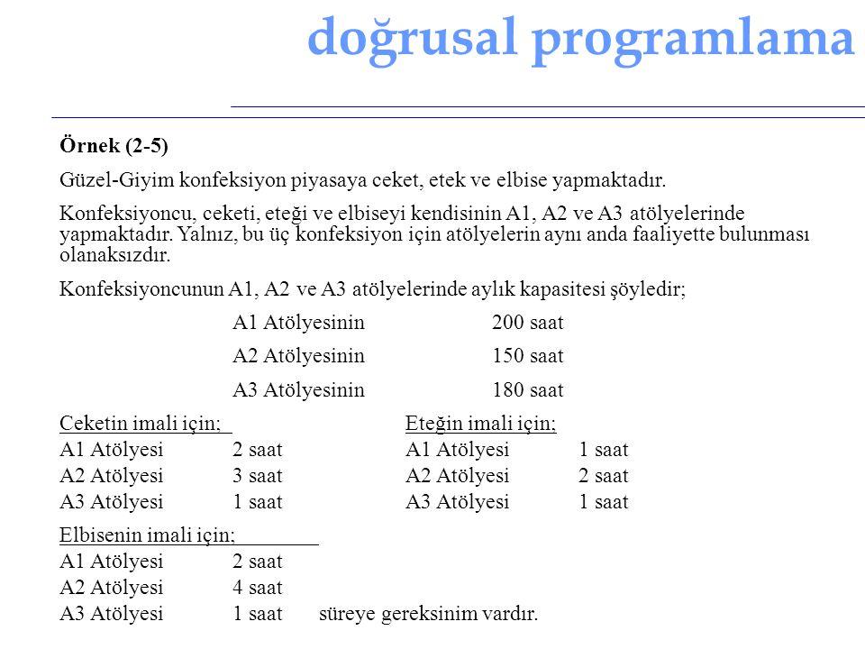 doğrusal programlama Örnek (2-5)