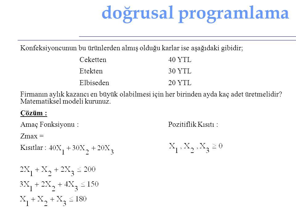 doğrusal programlama Konfeksiyoncunun bu ürünlerden almış olduğu karlar ise aşağıdaki gibidir; Ceketten 40 YTL.