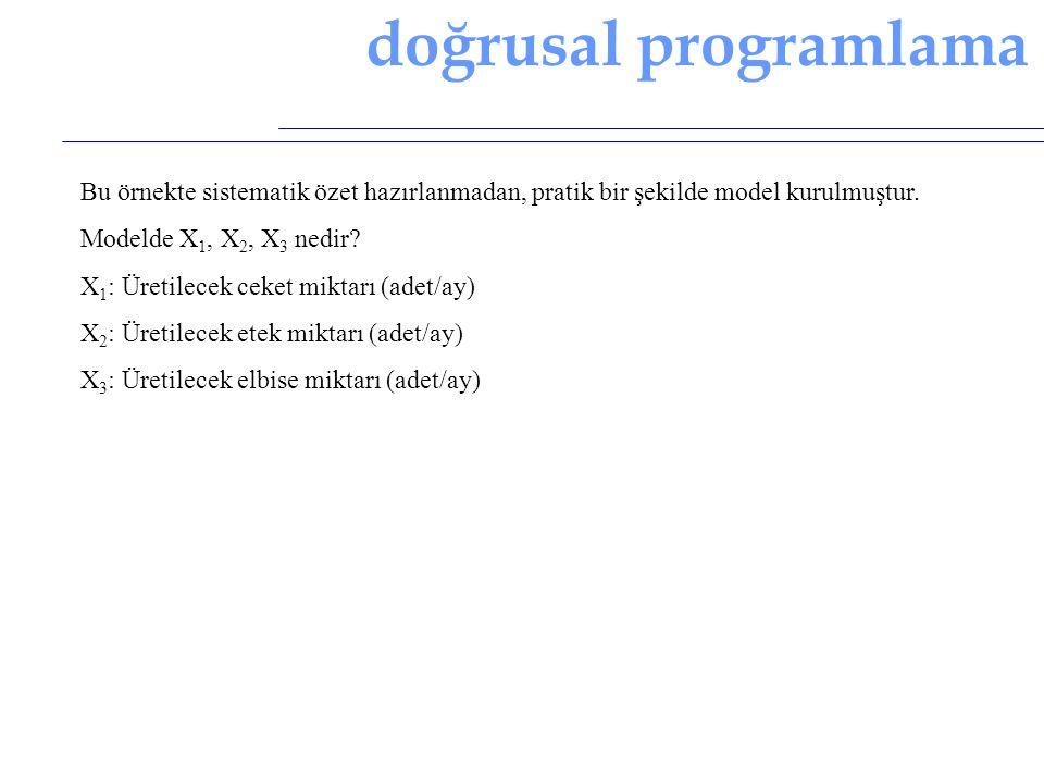 doğrusal programlama Bu örnekte sistematik özet hazırlanmadan, pratik bir şekilde model kurulmuştur.