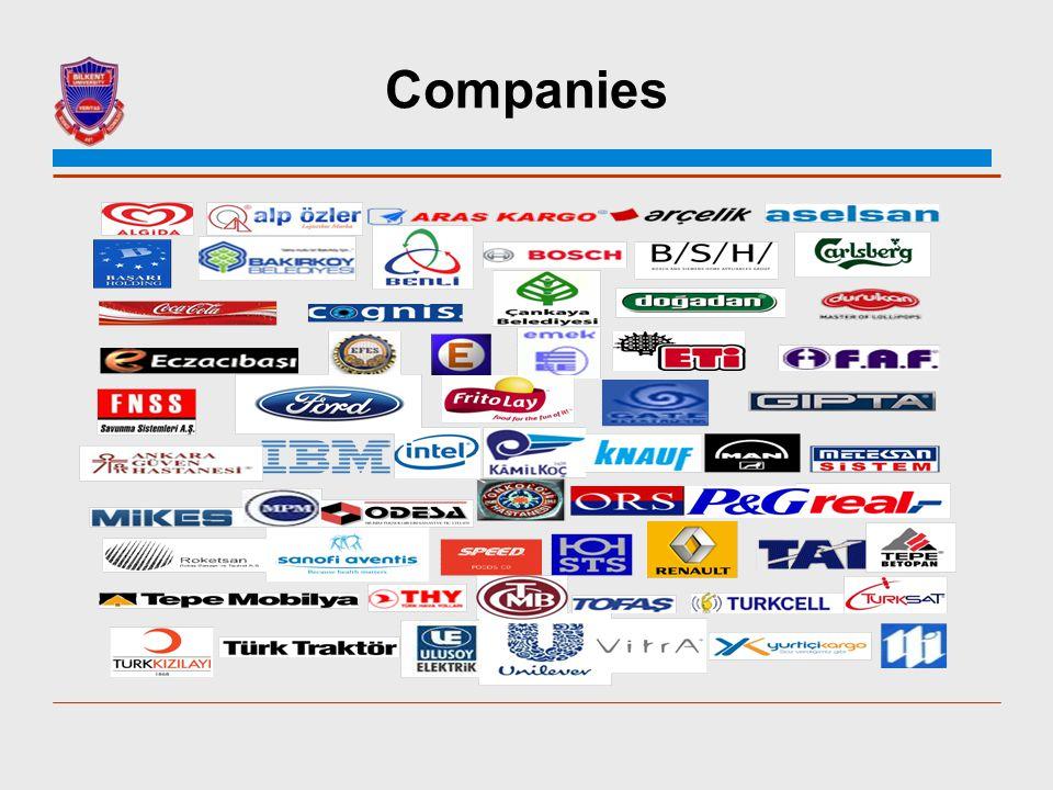 Companies 1994 yilindan bu yana 72 sirket ile 319 proje gerçekleştirilmiştir.