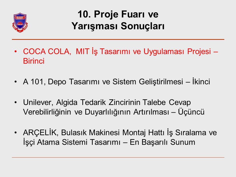 10. Proje Fuarı ve Yarışması Sonuçları
