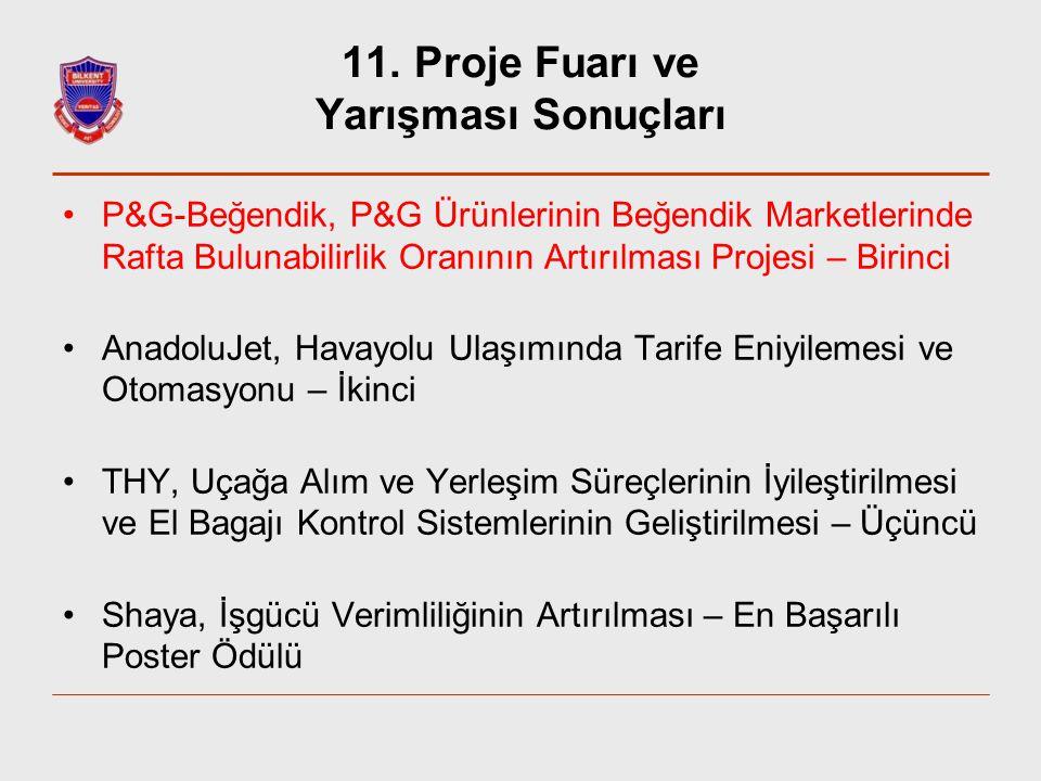 11. Proje Fuarı ve Yarışması Sonuçları