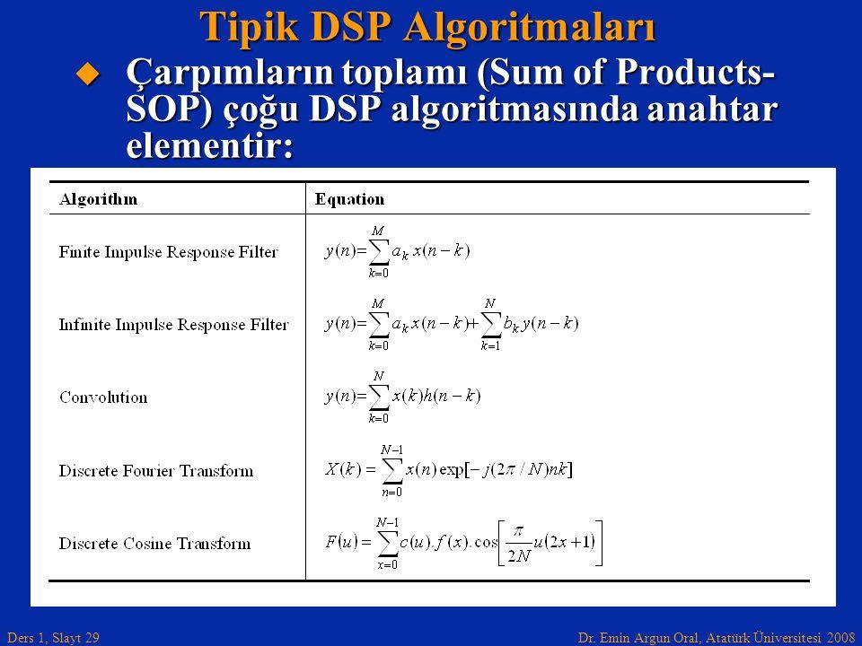 Tipik DSP Algoritmaları