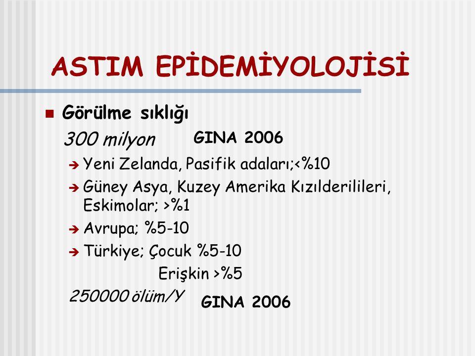 ASTIM EPİDEMİYOLOJİSİ