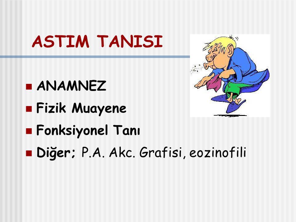 ASTIM TANISI ANAMNEZ Fizik Muayene Fonksiyonel Tanı