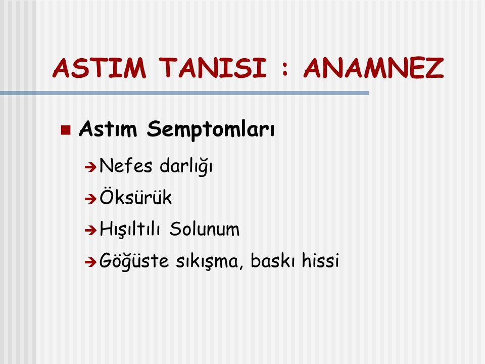 ASTIM TANISI : ANAMNEZ Astım Semptomları Nefes darlığı Öksürük