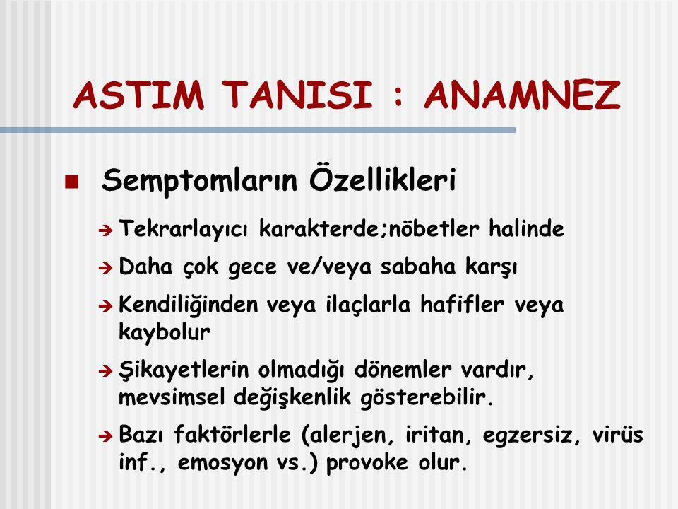 ASTIM TANISI : ANAMNEZ Semptomların Özellikleri