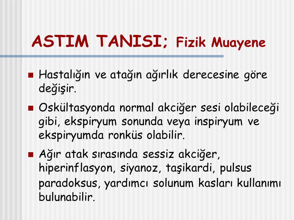 ASTIM TANISI; Fizik Muayene