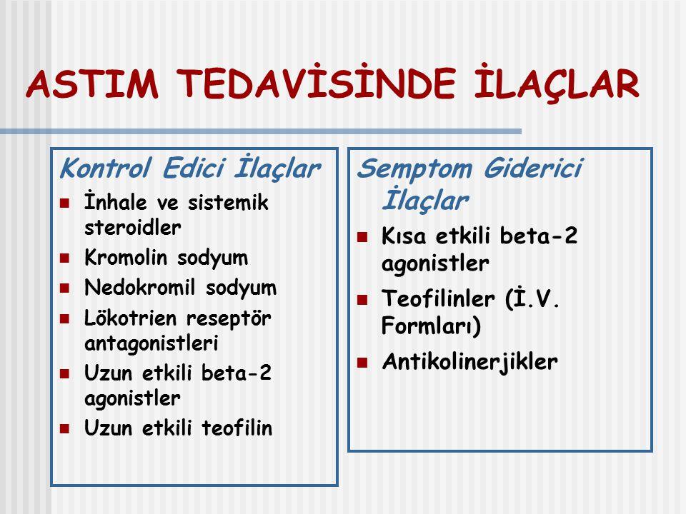 ASTIM TEDAVİSİNDE İLAÇLAR