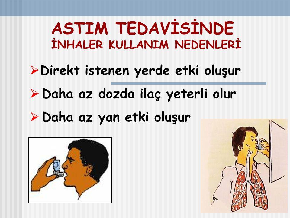 ASTIM TEDAVİSİNDE İNHALER KULLANIM NEDENLERİ