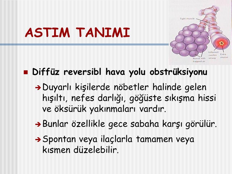 ASTIM TANIMI Diffüz reversibl hava yolu obstrüksiyonu