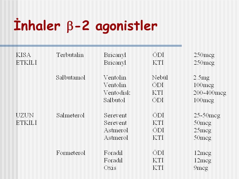 İnhaler -2 agonistler