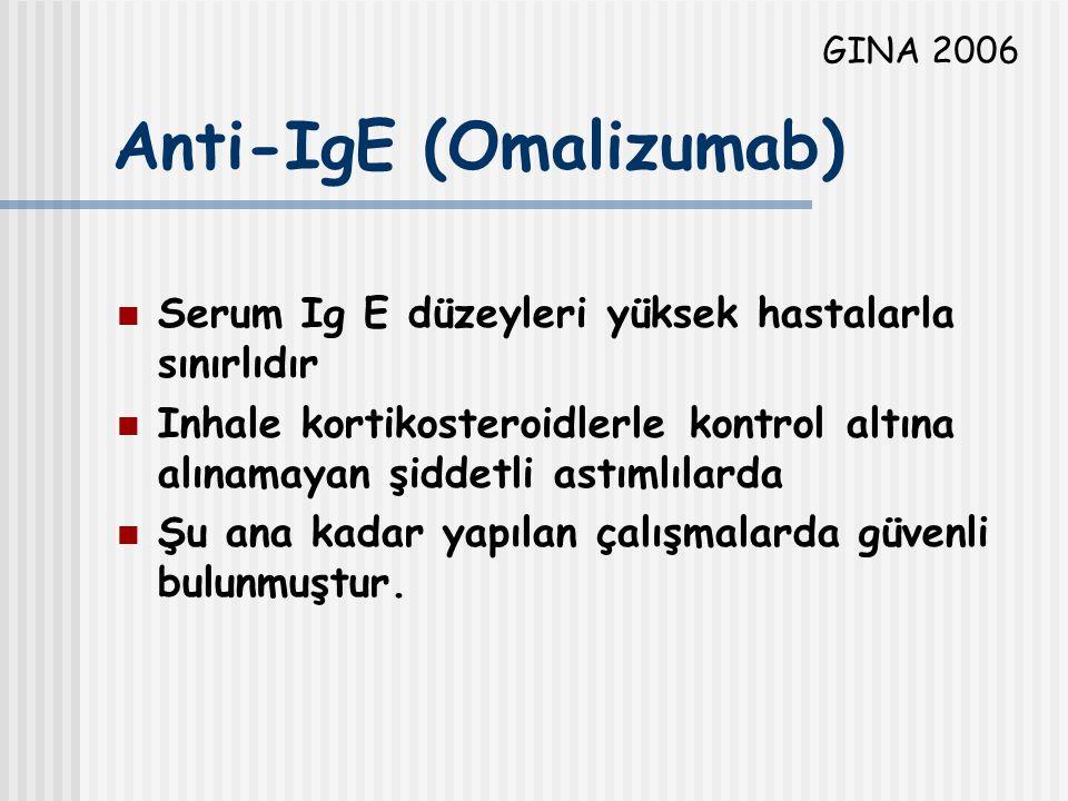 Anti-IgE (Omalizumab)