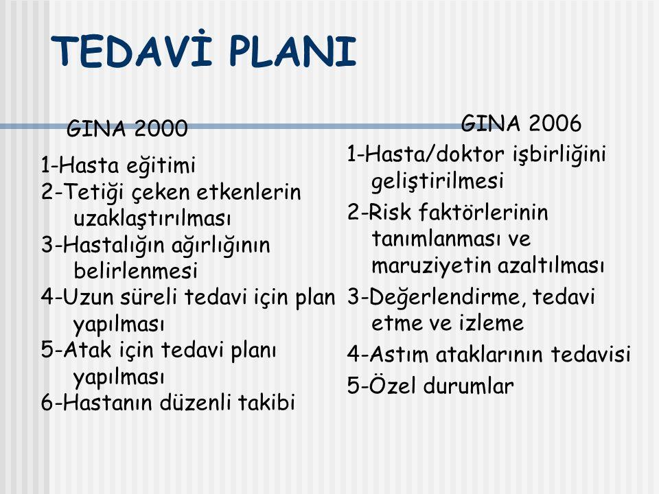 TEDAVİ PLANI GINA 2006. GINA 2000. 1-Hasta/doktor işbirliğini geliştirilmesi. 2-Risk faktörlerinin tanımlanması ve maruziyetin azaltılması.