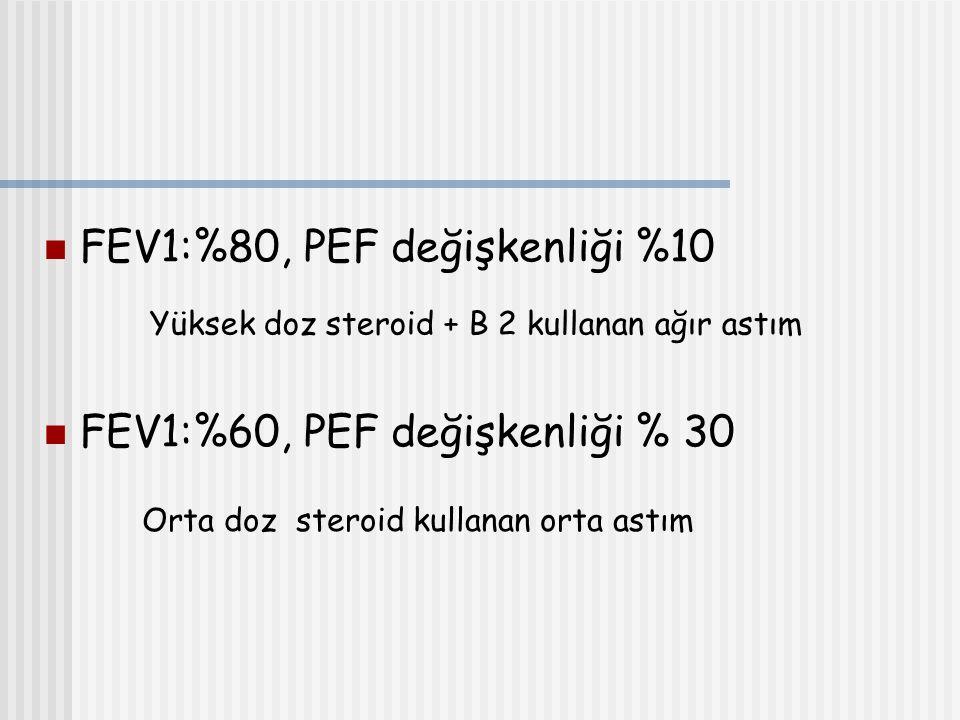 FEV1:%80, PEF değişkenliği %10