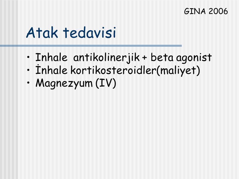 Atak tedavisi Inhale antikolinerjik + beta agonist