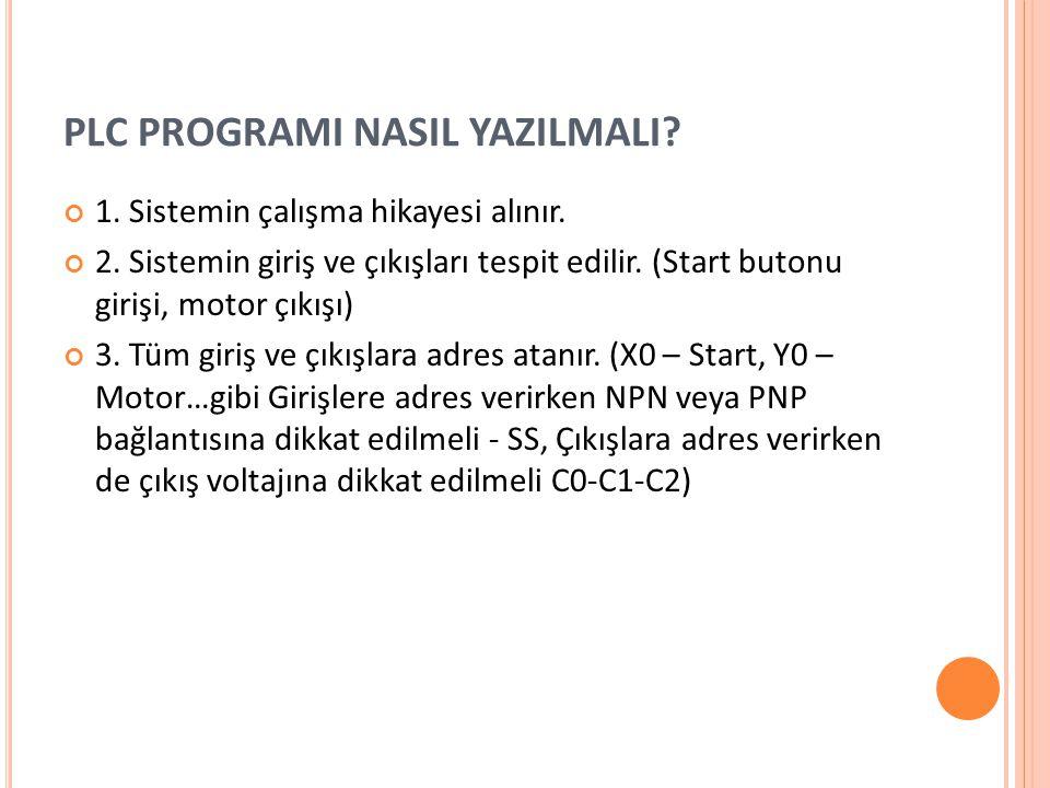 PLC PROGRAMI NASIL YAZILMALI