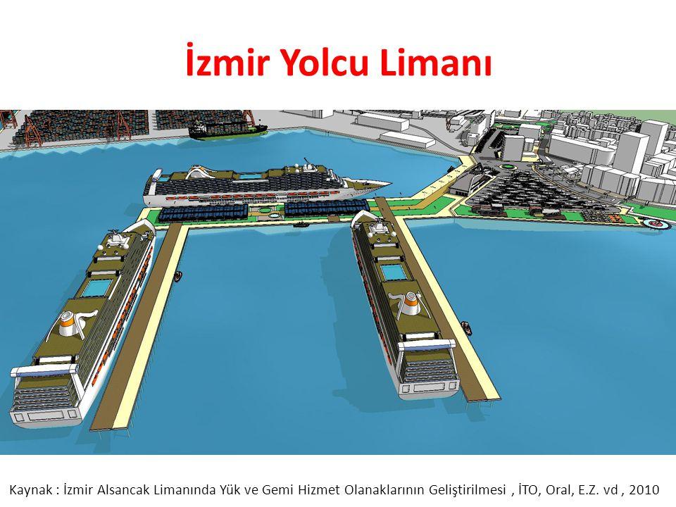 İzmir Yolcu Limanı Kaynak : İzmir Alsancak Limanında Yük ve Gemi Hizmet Olanaklarının Geliştirilmesi , İTO, Oral, E.Z.