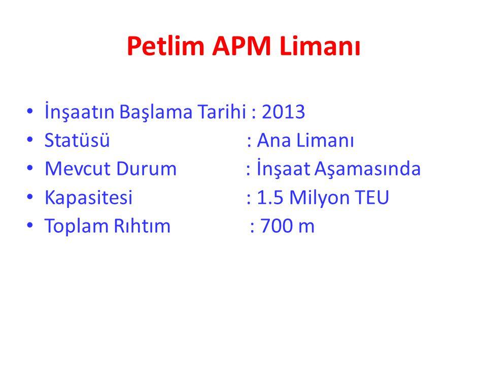 Petlim APM Limanı İnşaatın Başlama Tarihi : 2013 Statüsü : Ana Limanı