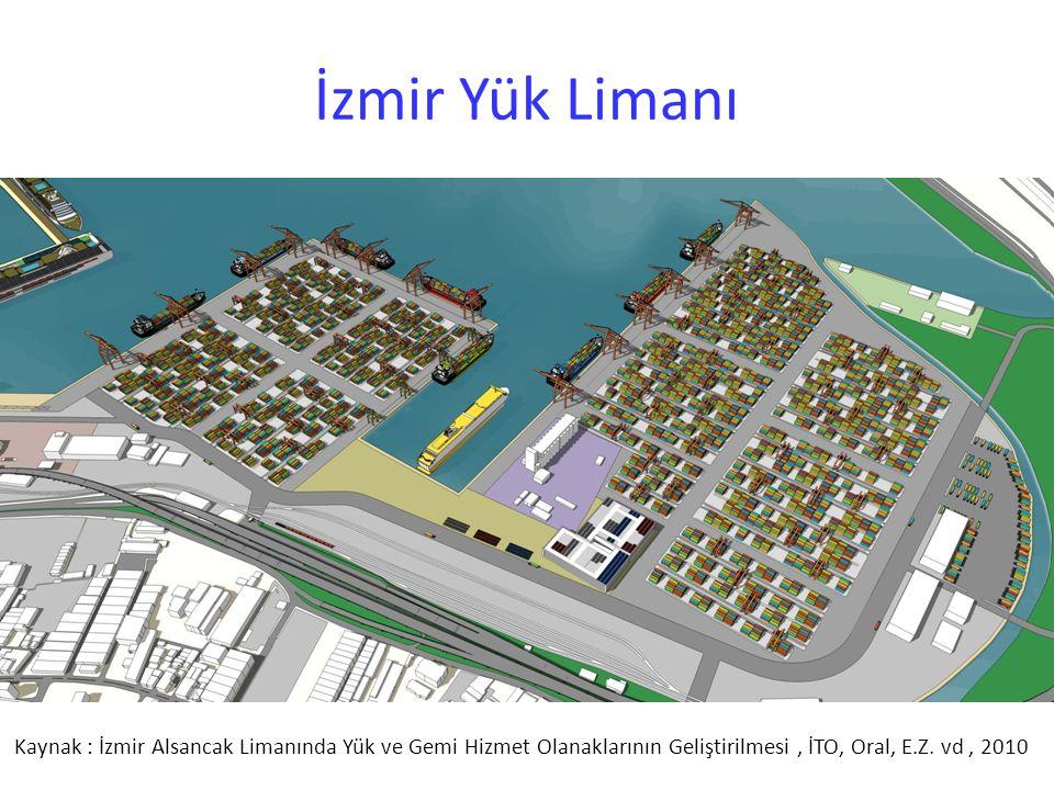 İzmir Yük Limanı Kaynak : İzmir Alsancak Limanında Yük ve Gemi Hizmet Olanaklarının Geliştirilmesi , İTO, Oral, E.Z.