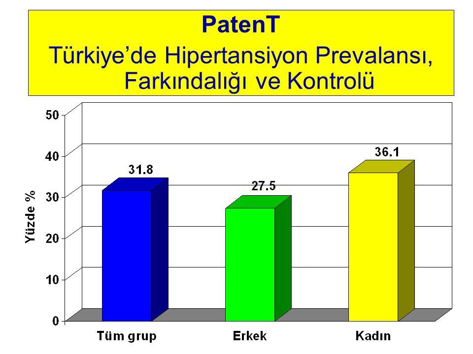 Türkiye'de Hipertansiyon Prevalansı, Farkındalığı ve Kontrolü