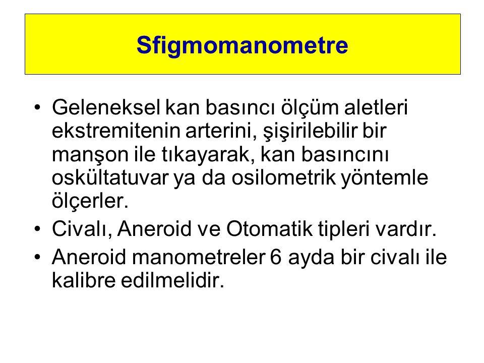 Sfigmomanometre