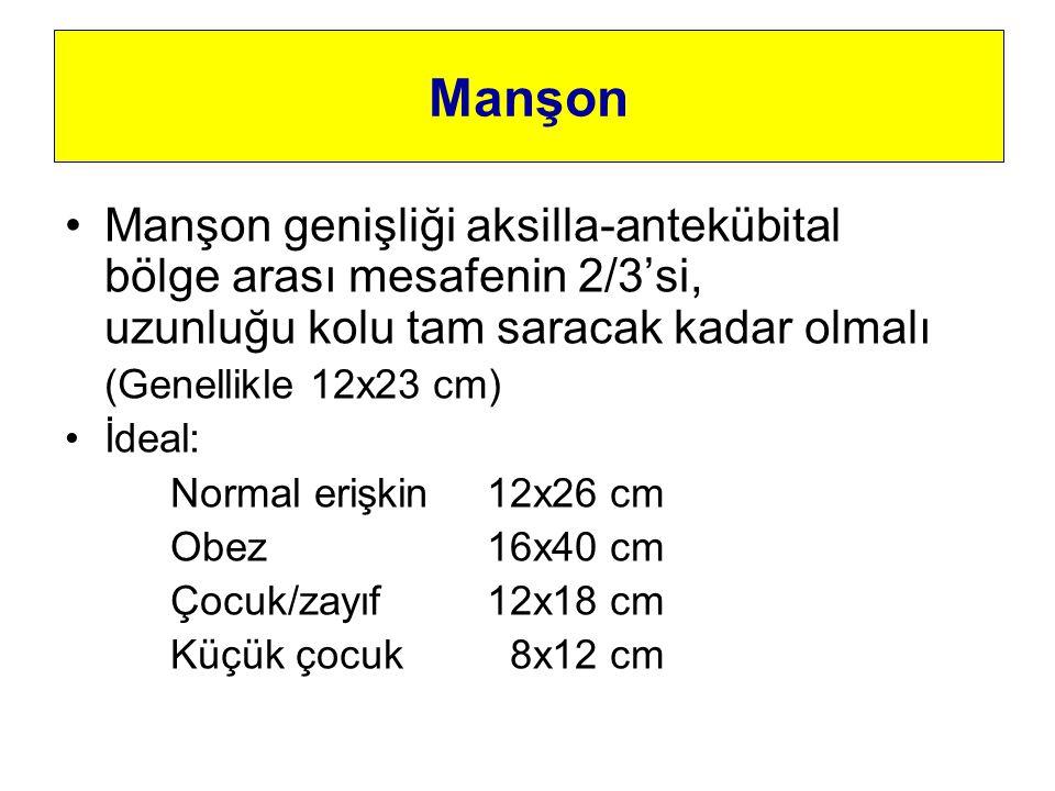Manşon Manşon genişliği aksilla-antekübital bölge arası mesafenin 2/3'si, uzunluğu kolu tam saracak kadar olmalı.