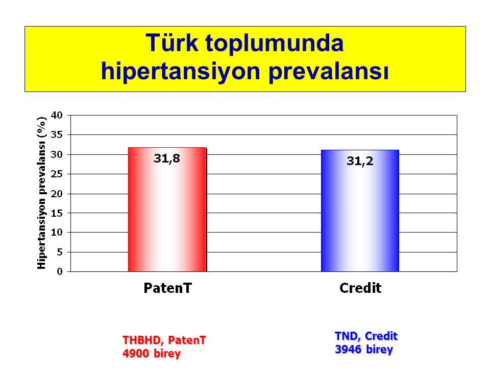 Türk toplumunda hipertansiyon prevalansı